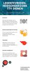 Infographic Tevredenheidsonderzoek